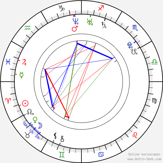 Jonáš Červinka astro natal birth chart, Jonáš Červinka horoscope, astrology