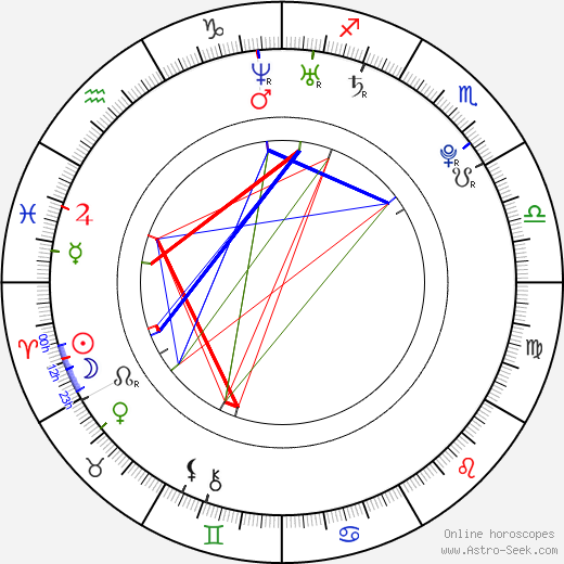 Leighton Meester astro natal birth chart, Leighton Meester horoscope, astrology