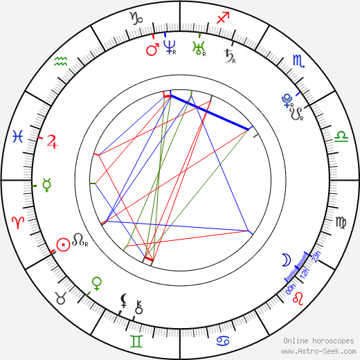 Майлз Кейн Miles Kane день рождения гороскоп, Miles Kane Натальная карта онлайн