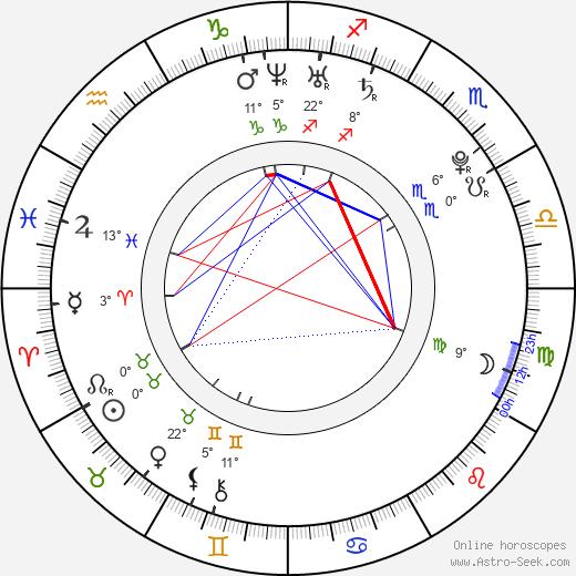 Sarah Nicklin birth chart, biography, wikipedia 2020, 2021