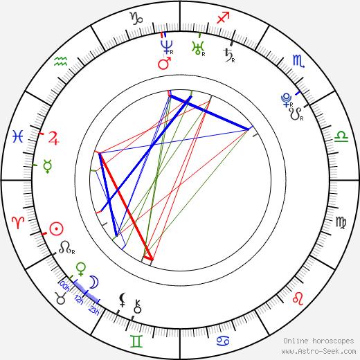 Stephanie Pratt birth chart, Stephanie Pratt astro natal horoscope, astrology
