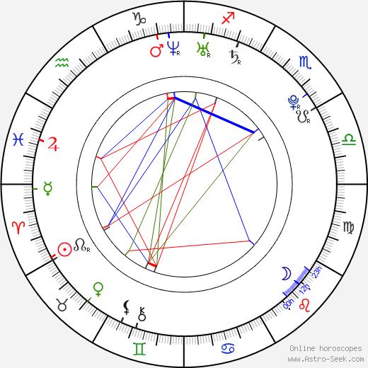 Zhou Mi tema natale, oroscopo, Zhou Mi oroscopi gratuiti, astrologia