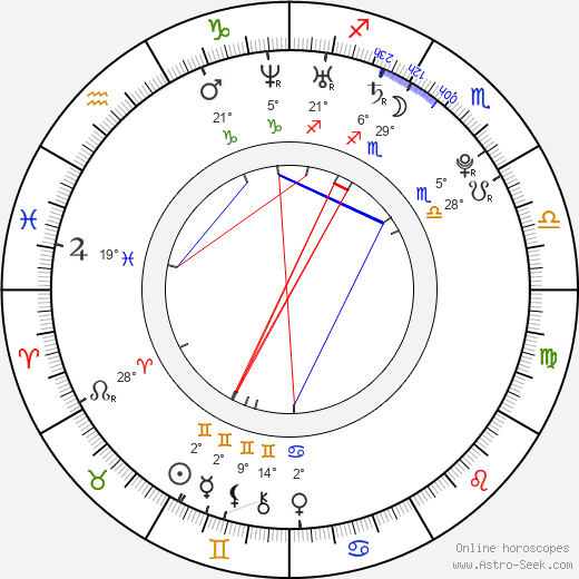 David Sherbrook birth chart, biography, wikipedia 2019, 2020
