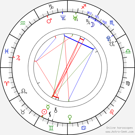 David Sherbrook astro natal birth chart, David Sherbrook horoscope, astrology