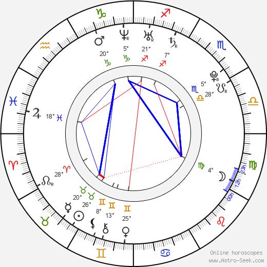 Drew Roy birth chart, biography, wikipedia 2018, 2019