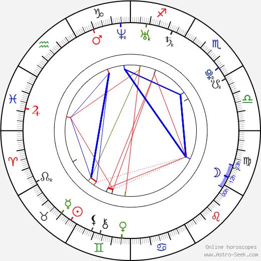 Drew Roy astro natal birth chart, Drew Roy horoscope, astrology