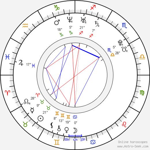 Emily VanCamp birth chart, biography, wikipedia 2019, 2020