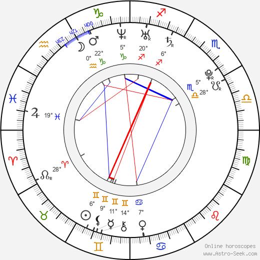 Hayden Moss birth chart, biography, wikipedia 2018, 2019