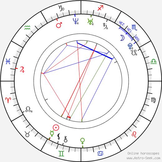 Holly Conrad день рождения гороскоп, Holly Conrad Натальная карта онлайн