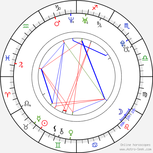 Jacob Zachar astro natal birth chart, Jacob Zachar horoscope, astrology