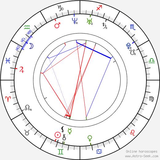 Жаслин Гонсалес Jaslene Gonzalez день рождения гороскоп, Jaslene Gonzalez Натальная карта онлайн