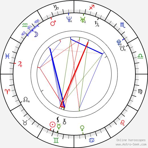 Joseph Cross birth chart, Joseph Cross astro natal horoscope, astrology