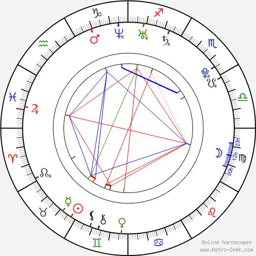 Marcel Walz birth chart, Marcel Walz astro natal horoscope, astrology