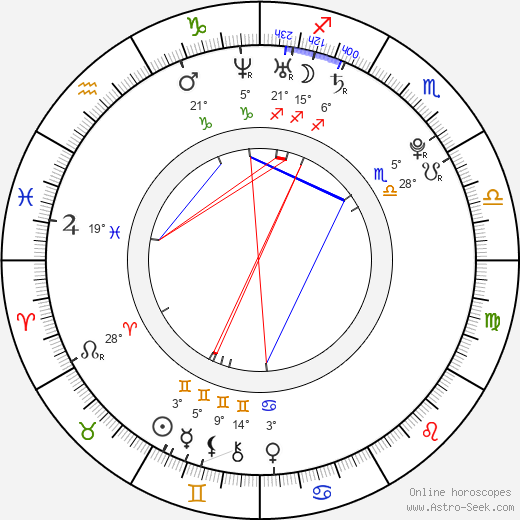 Mark Ballas birth chart, biography, wikipedia 2020, 2021