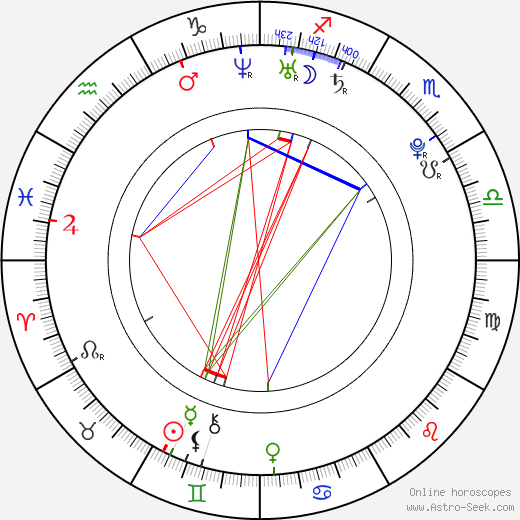 Mark Ballas birth chart, Mark Ballas astro natal horoscope, astrology