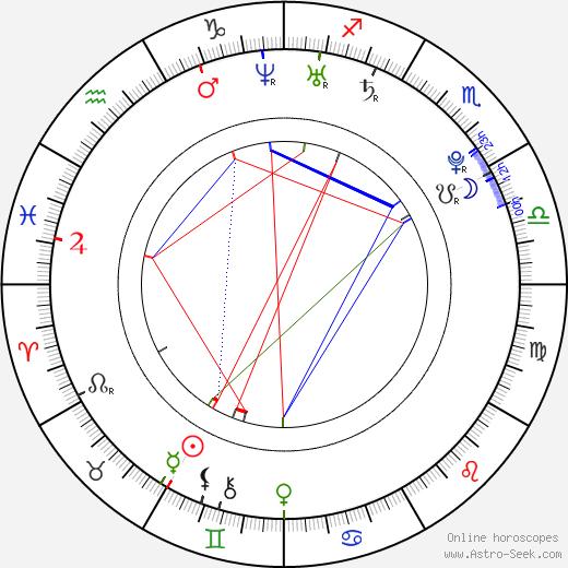 Nicci Faires astro natal birth chart, Nicci Faires horoscope, astrology