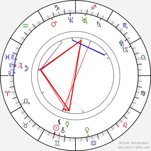 Софо Халваши Sopho Khalvashi день рождения гороскоп, Sopho Khalvashi Натальная карта онлайн