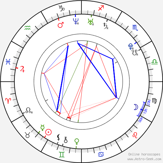 T. J. Lowther astro natal birth chart, T. J. Lowther horoscope, astrology