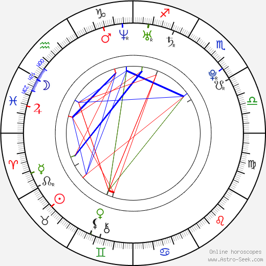 Thomas McDonell astro natal birth chart, Thomas McDonell horoscope, astrology