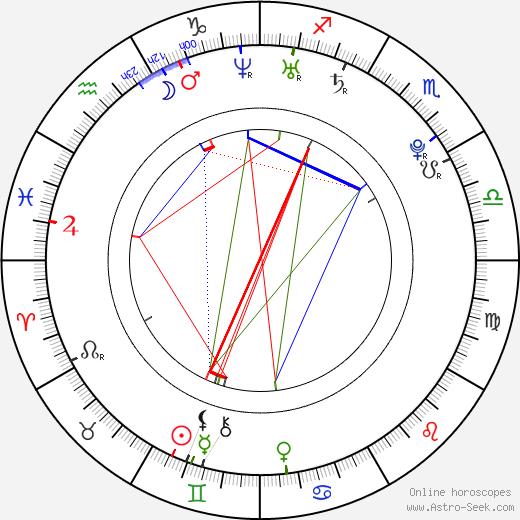 Timo Descamps tema natale, oroscopo, Timo Descamps oroscopi gratuiti, astrologia