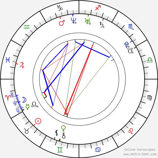 Tyler Hynes astro natal birth chart, Tyler Hynes horoscope, astrology