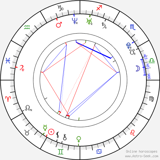 Veronika Arichteva astro natal birth chart, Veronika Arichteva horoscope, astrology