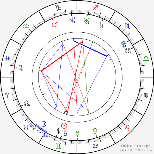 Amanda Crew astro natal birth chart, Amanda Crew horoscope, astrology