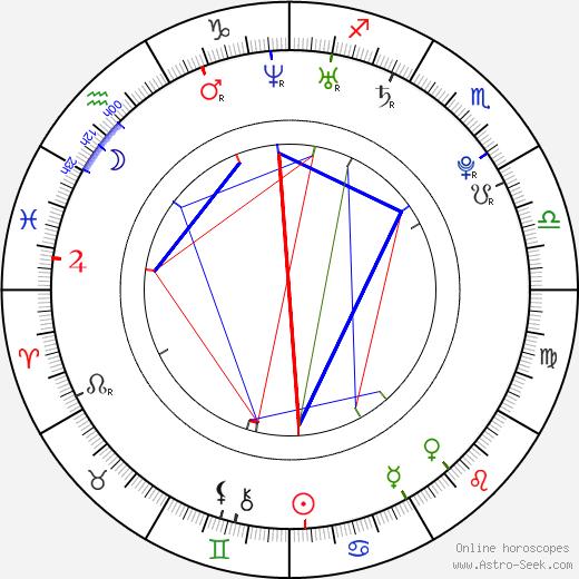 Amy Brooke tema natale, oroscopo, Amy Brooke oroscopi gratuiti, astrologia