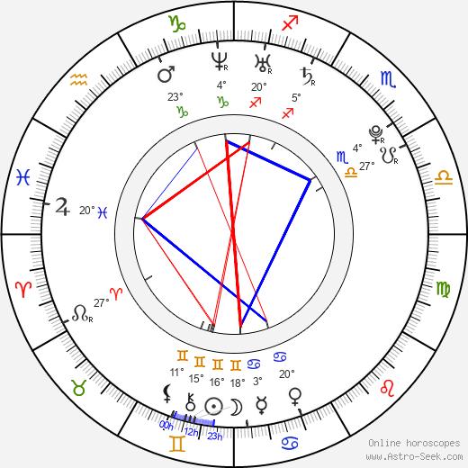 Audrey Lorea birth chart, biography, wikipedia 2020, 2021