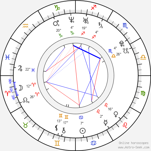 Austin Drage birth chart, biography, wikipedia 2018, 2019