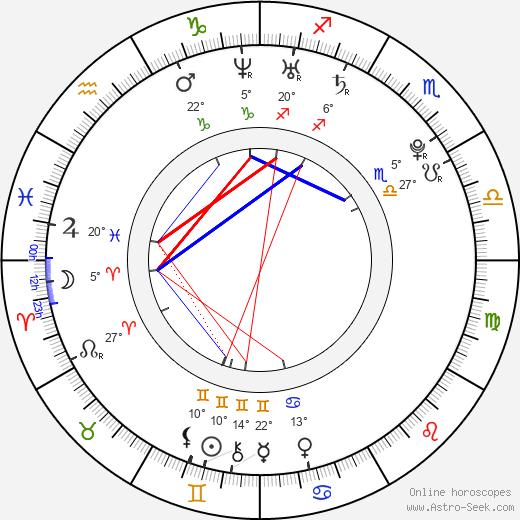 Billy Lloyd birth chart, biography, wikipedia 2020, 2021