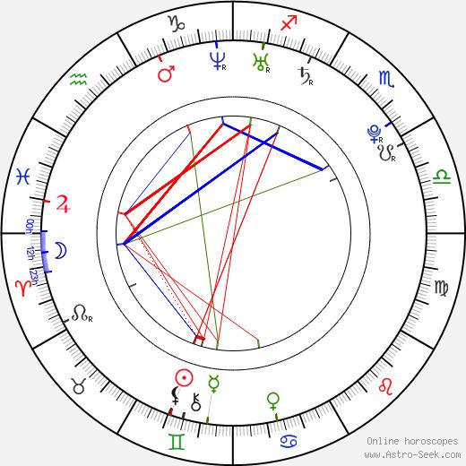 Billy Lloyd birth chart, Billy Lloyd astro natal horoscope, astrology