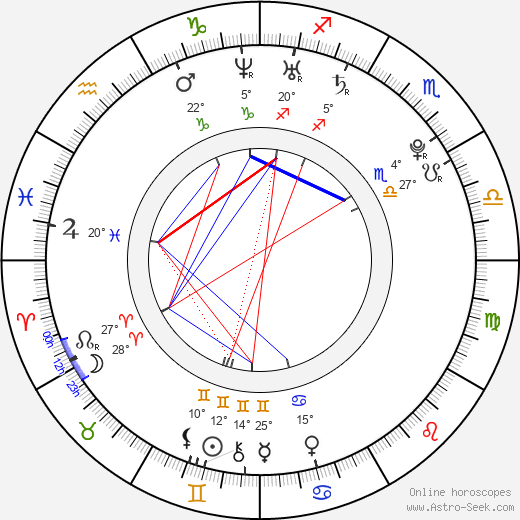 Brenden Jefferson birth chart, biography, wikipedia 2018, 2019