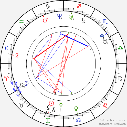 Brenden Jefferson astro natal birth chart, Brenden Jefferson horoscope, astrology