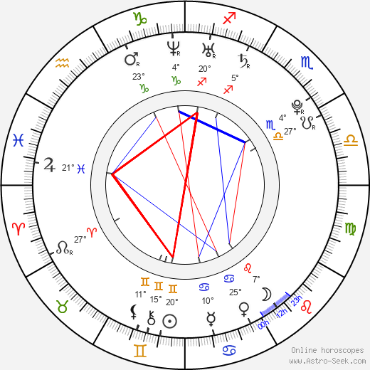 Brighton Hertford birth chart, biography, wikipedia 2019, 2020