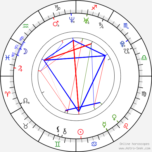 Brittney Karbowski день рождения гороскоп, Brittney Karbowski Натальная карта онлайн