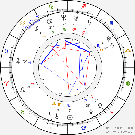 Chelsea Logan birth chart, biography, wikipedia 2020, 2021