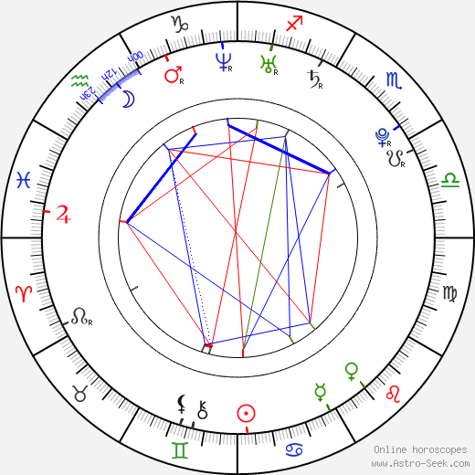 Chelsea Logan birth chart, Chelsea Logan astro natal horoscope, astrology