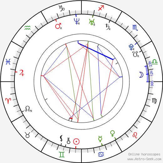 Chems Dahmani tema natale, oroscopo, Chems Dahmani oroscopi gratuiti, astrologia