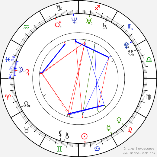 Дрейк Белл Drake Bell день рождения гороскоп, Drake Bell Натальная карта онлайн