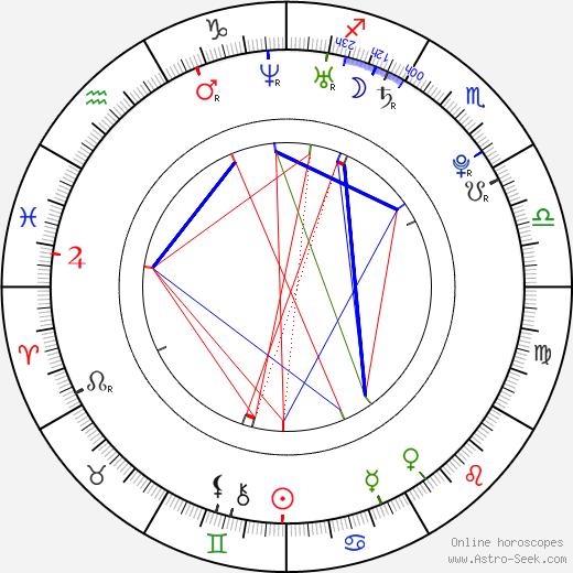 Dreama Walker tema natale, oroscopo, Dreama Walker oroscopi gratuiti, astrologia