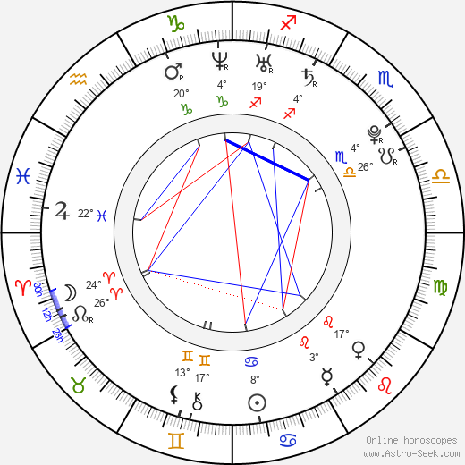 Gauthier Lamothe birth chart, biography, wikipedia 2019, 2020