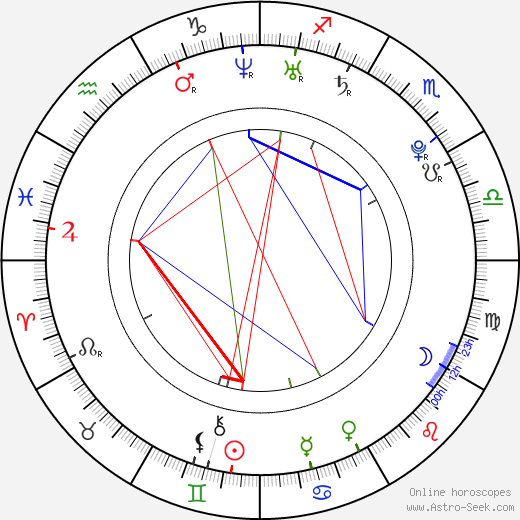 Glen Matthews birth chart, Glen Matthews astro natal horoscope, astrology