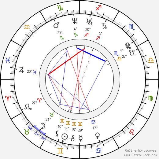 Jeremy Dozier tema natale, biography, Biografia da Wikipedia 2020, 2021