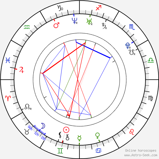 Jeremy Dozier день рождения гороскоп, Jeremy Dozier Натальная карта онлайн