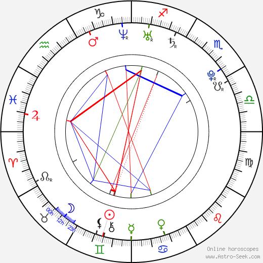 Jeremy Dozier tema natale, oroscopo, Jeremy Dozier oroscopi gratuiti, astrologia