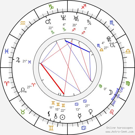Kat Dennings birth chart, biography, wikipedia 2018, 2019