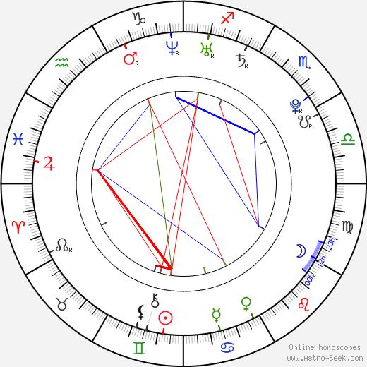 Kat Dennings astro natal birth chart, Kat Dennings horoscope, astrology
