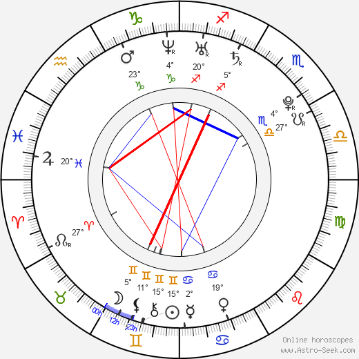 Leslie Carter birth chart, biography, wikipedia 2018, 2019