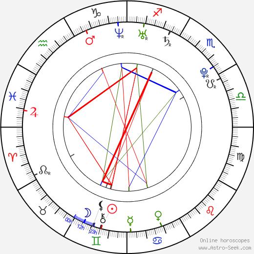 Leslie Carter astro natal birth chart, Leslie Carter horoscope, astrology